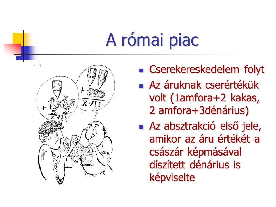A római piac Cserekereskedelem folyt