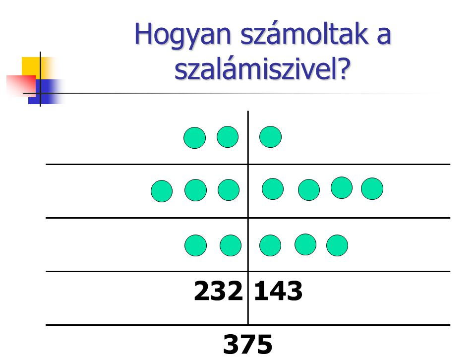 Hogyan számoltak a szalámiszivel