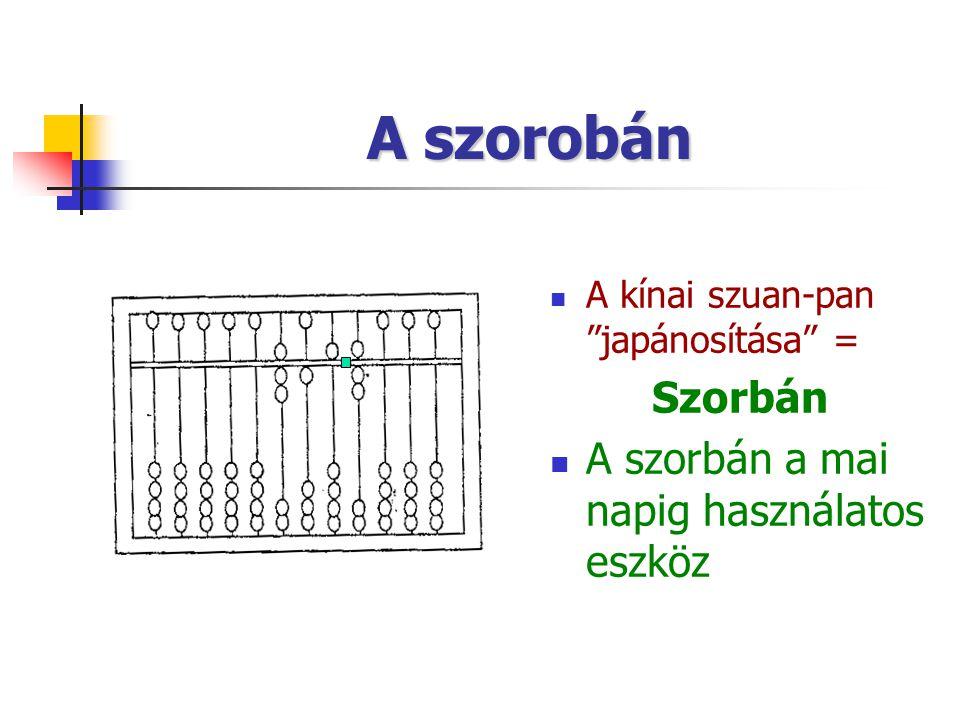A szorobán Szorbán A szorbán a mai napig használatos eszköz