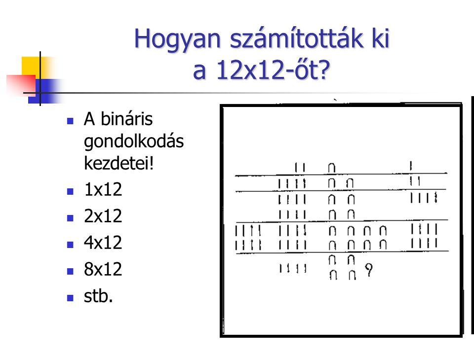 Hogyan számították ki a 12x12-őt