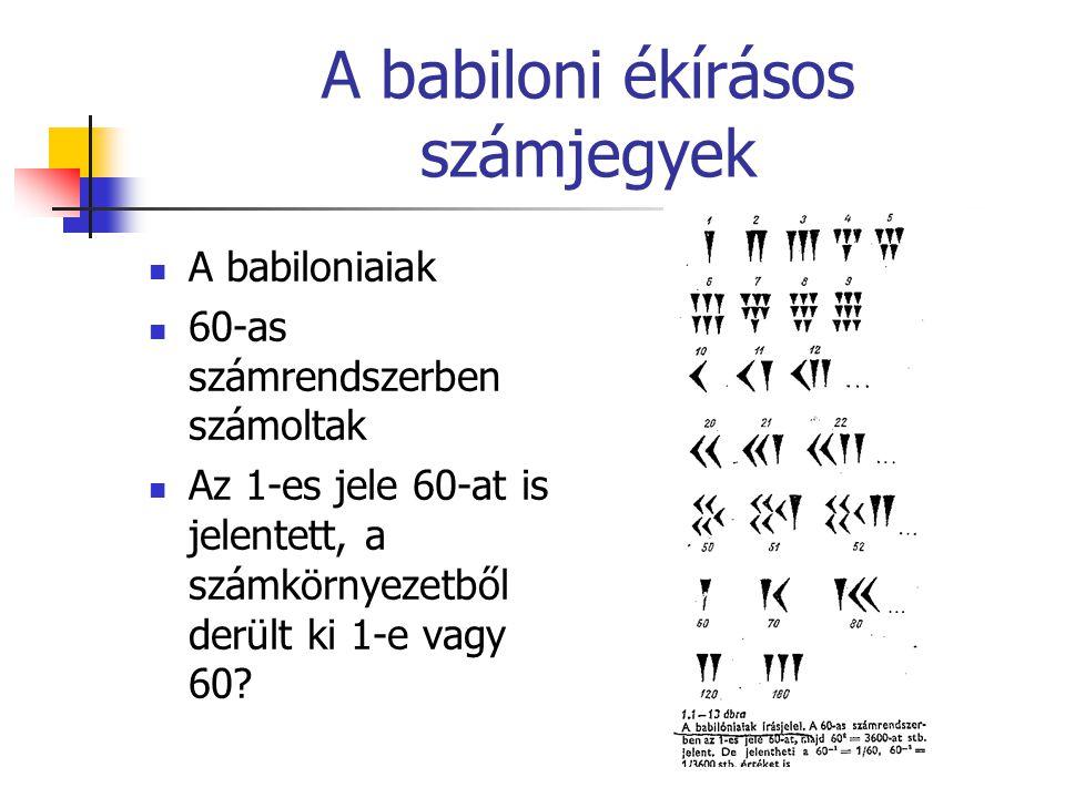 A babiloni ékírásos számjegyek