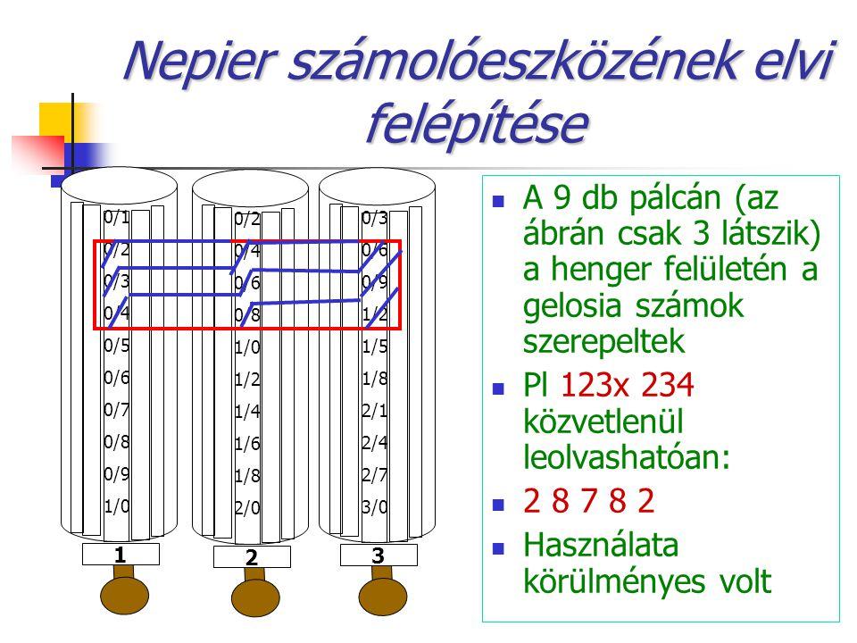 Nepier számolóeszközének elvi felépítése