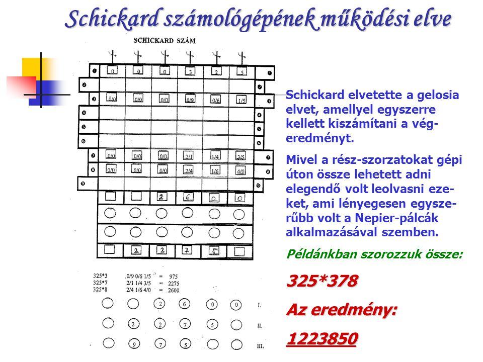 Schickard számológépének működési elve