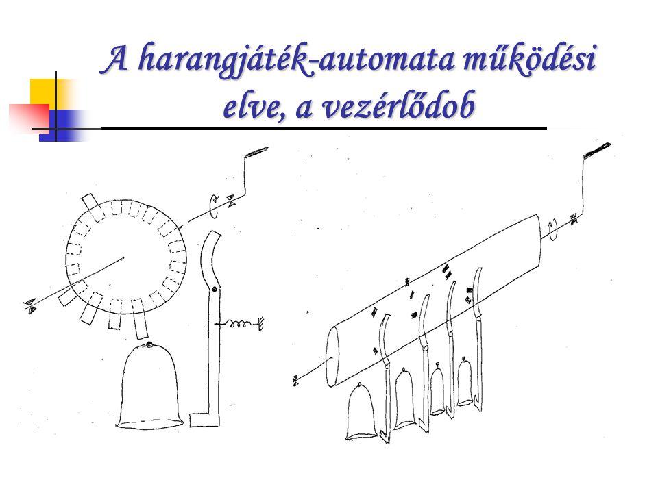 A harangjáték-automata működési elve, a vezérlődob
