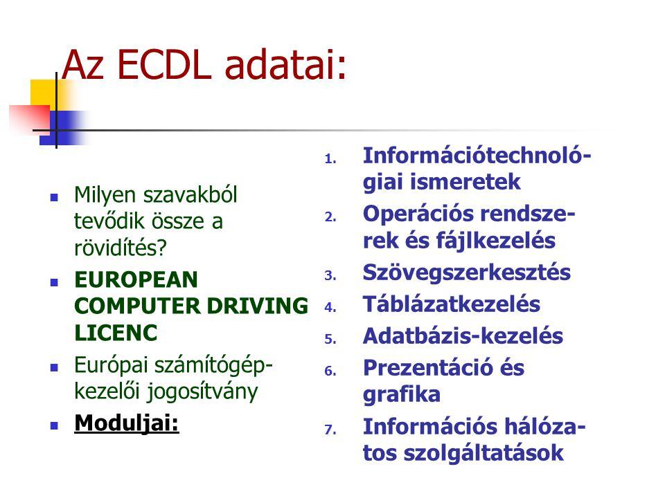 Az ECDL adatai: Információtechnoló-giai ismeretek