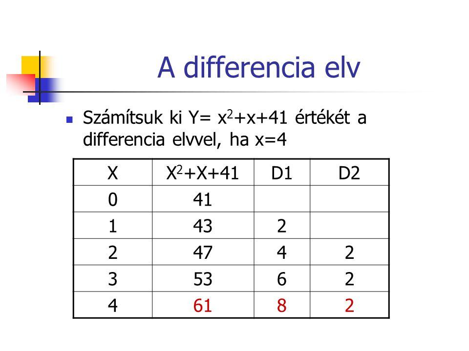 A differencia elv Számítsuk ki Y= x2+x+41 értékét a differencia elvvel, ha x=4. X. X2+X+41. D1. D2.
