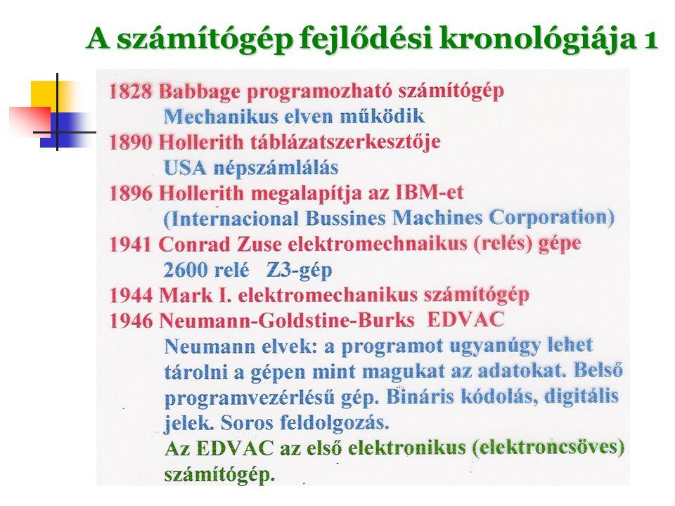 A számítógép fejlődési kronológiája 1
