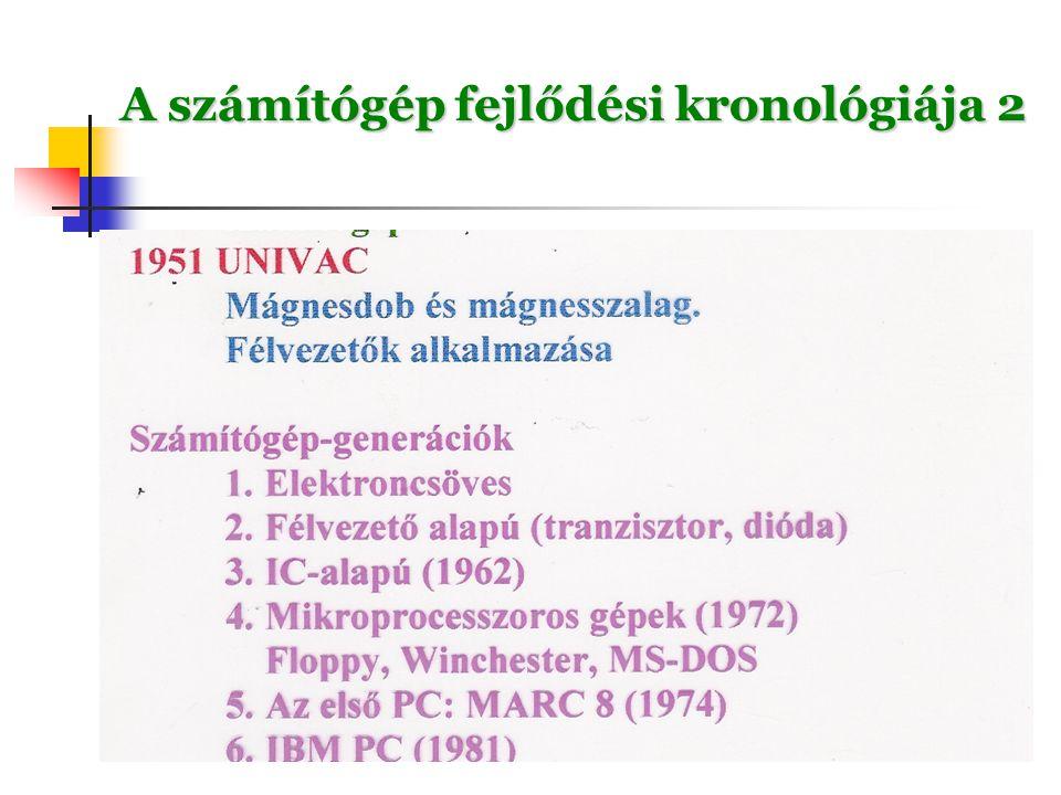 A számítógép fejlődési kronológiája 2