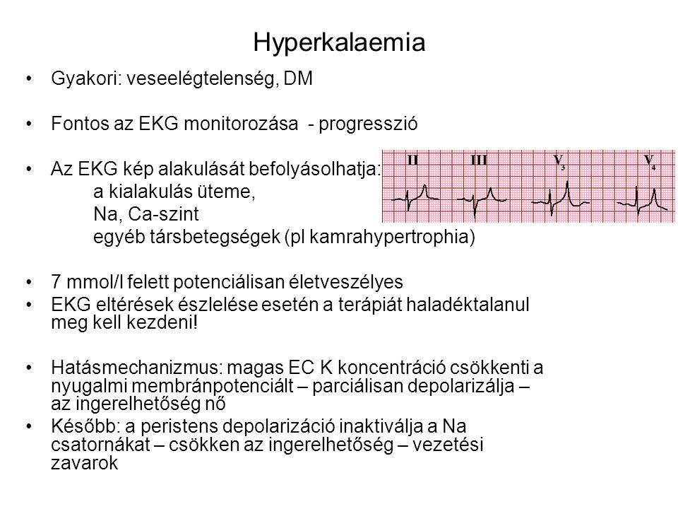 Hyperkalaemia Gyakori: veseelégtelenség, DM