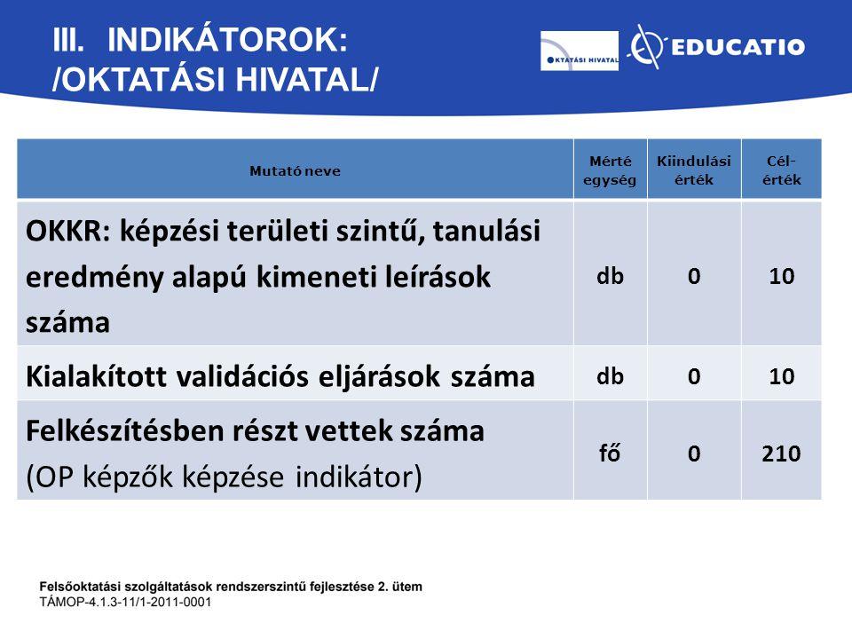 iii. Indikátorok: /oktatási hivatal/