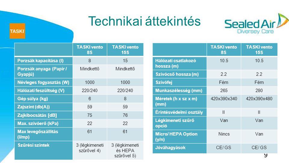 Technikai áttekintés TASKI vento 8S TASKI vento 15S