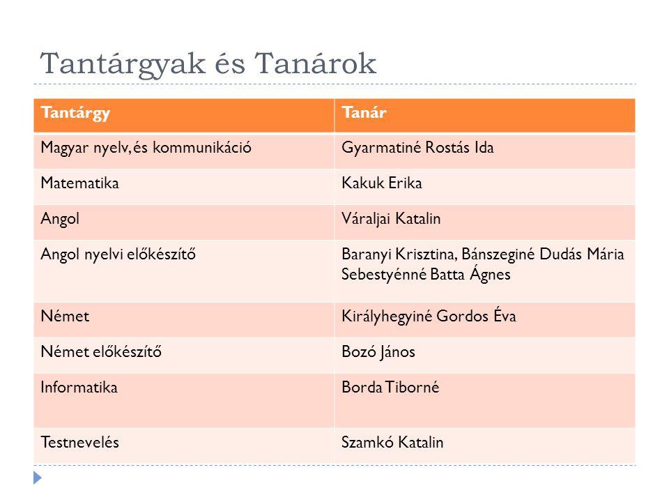 Tantárgyak és Tanárok Tantárgy Tanár Magyar nyelv, és kommunikáció