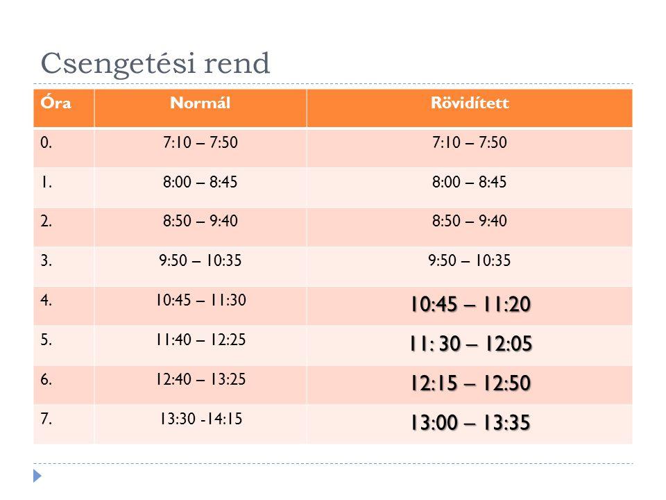 Csengetési rend 10:45 – 11:20 11: 30 – 12:05 12:15 – 12:50