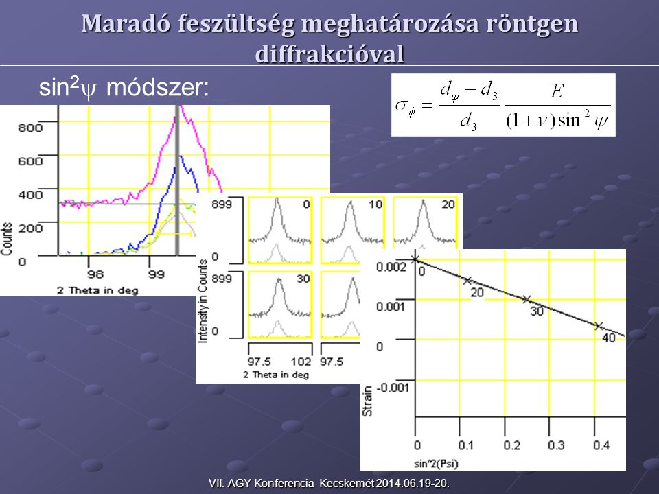 Maradó feszültség meghatározása röntgen diffrakcióval