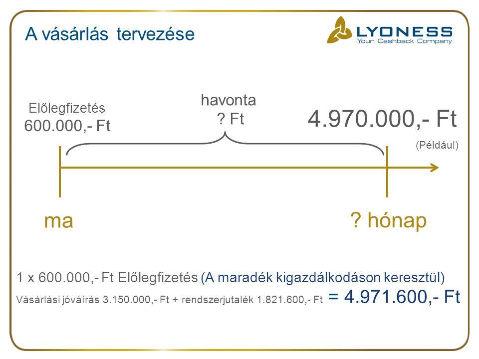 4.970.000,- Ft ma hónap A vásárlás tervezése havonta Ft