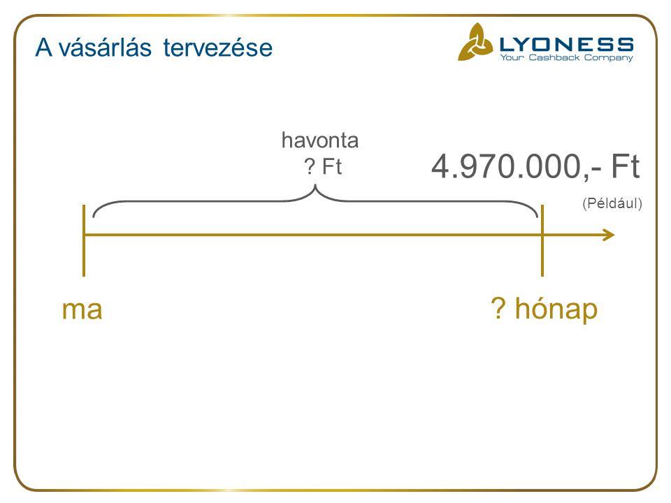 A vásárlás tervezése havonta Ft 4.970.000,- Ft (Például) ma hónap