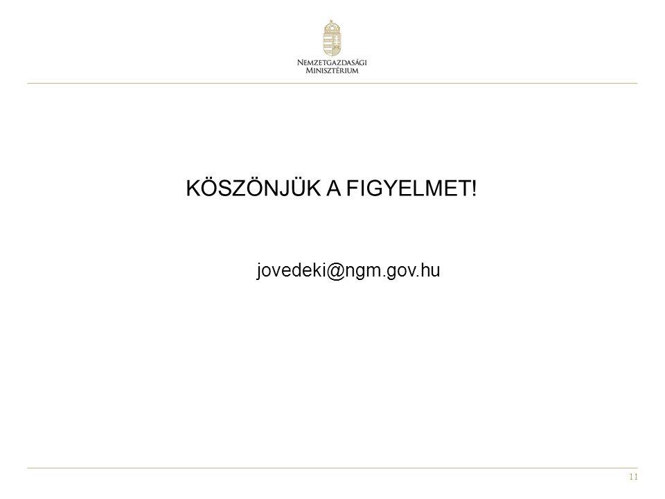 KÖSZÖNJÜK A FIGYELMET! jovedeki@ngm.gov.hu