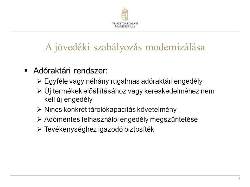 A jövedéki szabályozás modernizálása