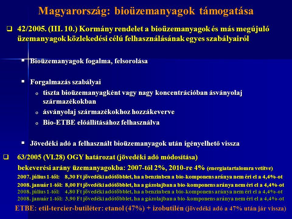 Magyarország: bioüzemanyagok támogatása