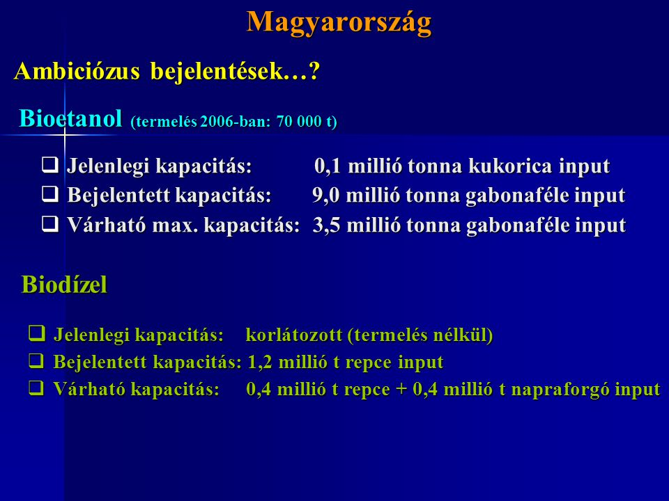 Magyarország Biodízel Ambiciózus bejelentések…