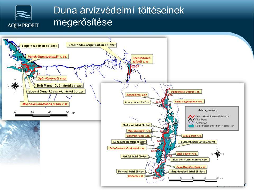 Duna árvízvédelmi töltéseinek megerősítése