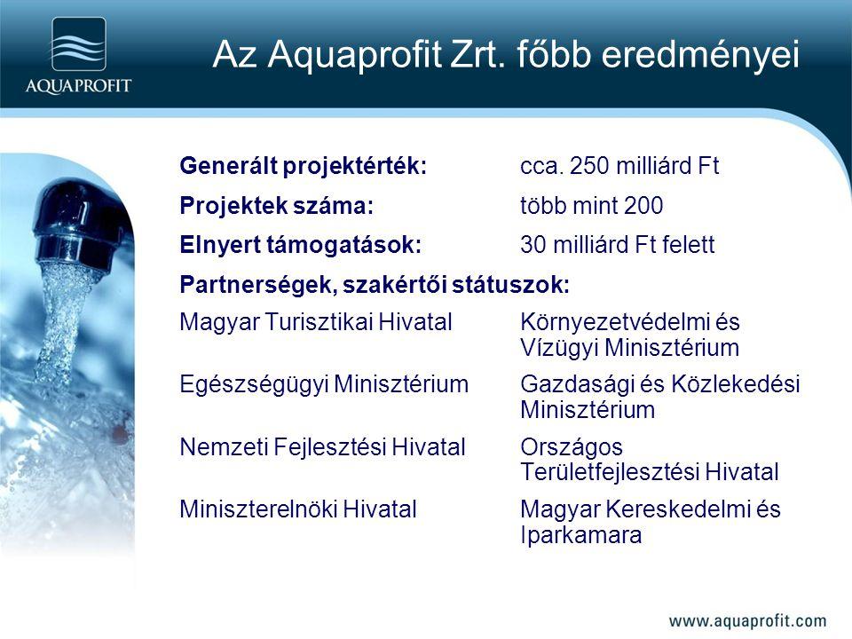 Az Aquaprofit Zrt. főbb eredményei