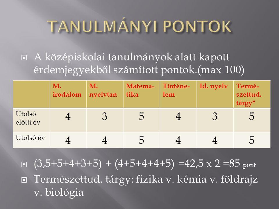 TANULMÁNYI PONTOK A középiskolai tanulmányok alatt kapott érdemjegyekből számított pontok.(max 100)