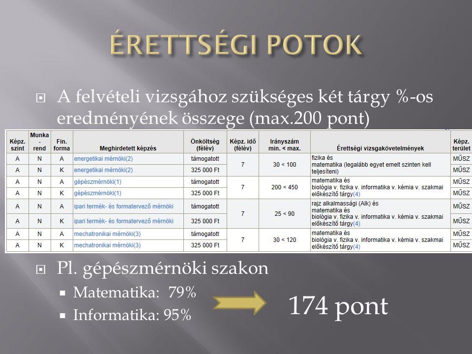 ÉRETTSÉGI POTOK A felvételi vizsgához szükséges két tárgy %-os eredményének összege (max.200 pont)