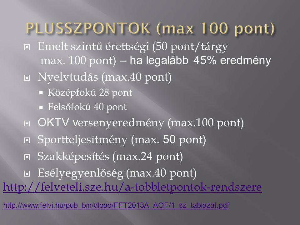 PLUSSZPONTOK (max 100 pont)