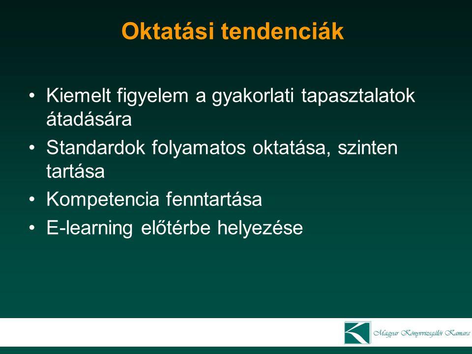Oktatási tendenciák Kiemelt figyelem a gyakorlati tapasztalatok átadására. Standardok folyamatos oktatása, szinten tartása.