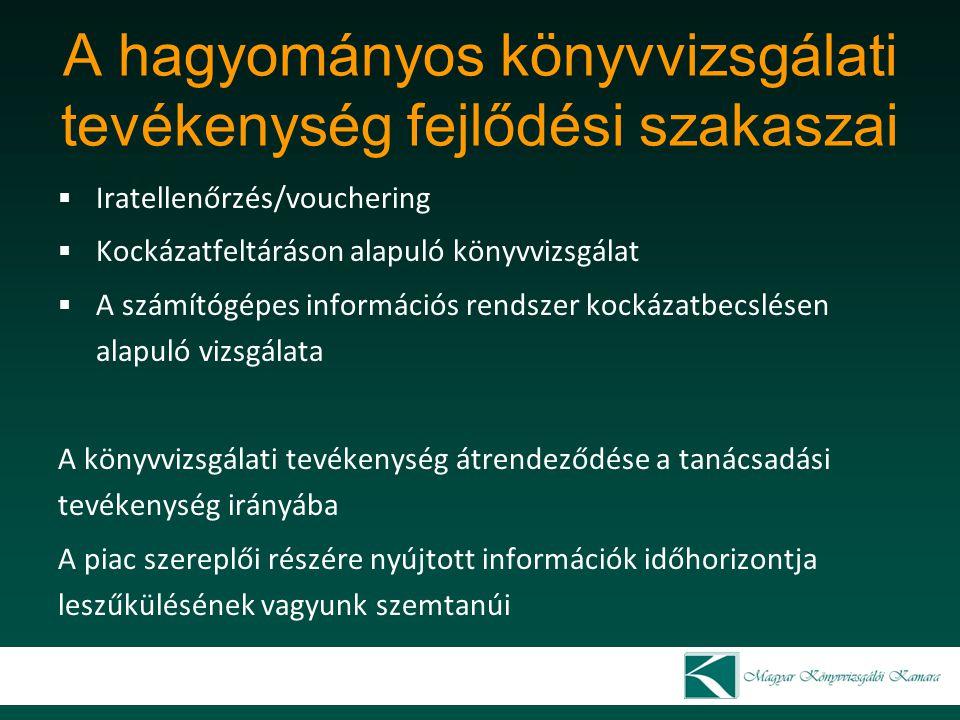 A hagyományos könyvvizsgálati tevékenység fejlődési szakaszai