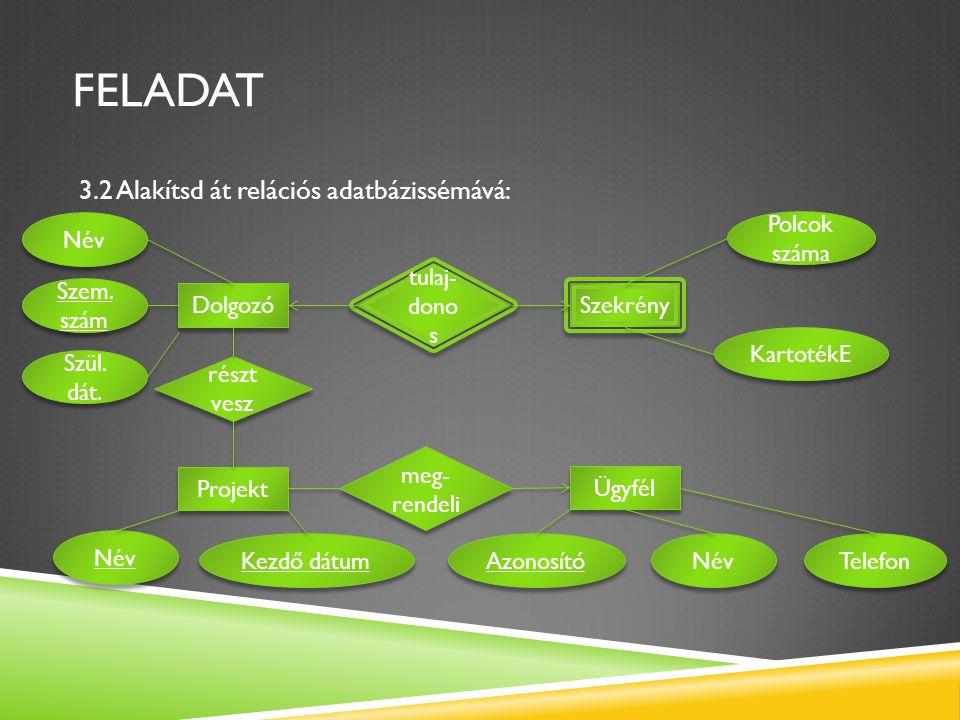 FELADAT 3.2 Alakítsd át relációs adatbázissémává: Név Polcok száma