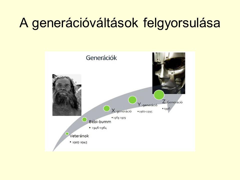 A generációváltások felgyorsulása