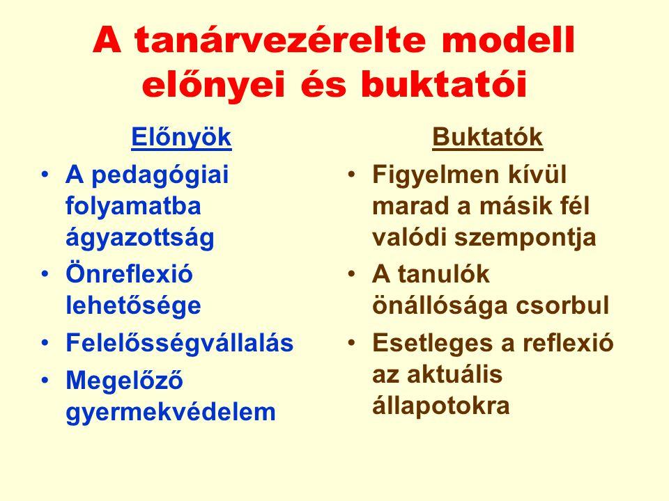 A tanárvezérelte modell előnyei és buktatói