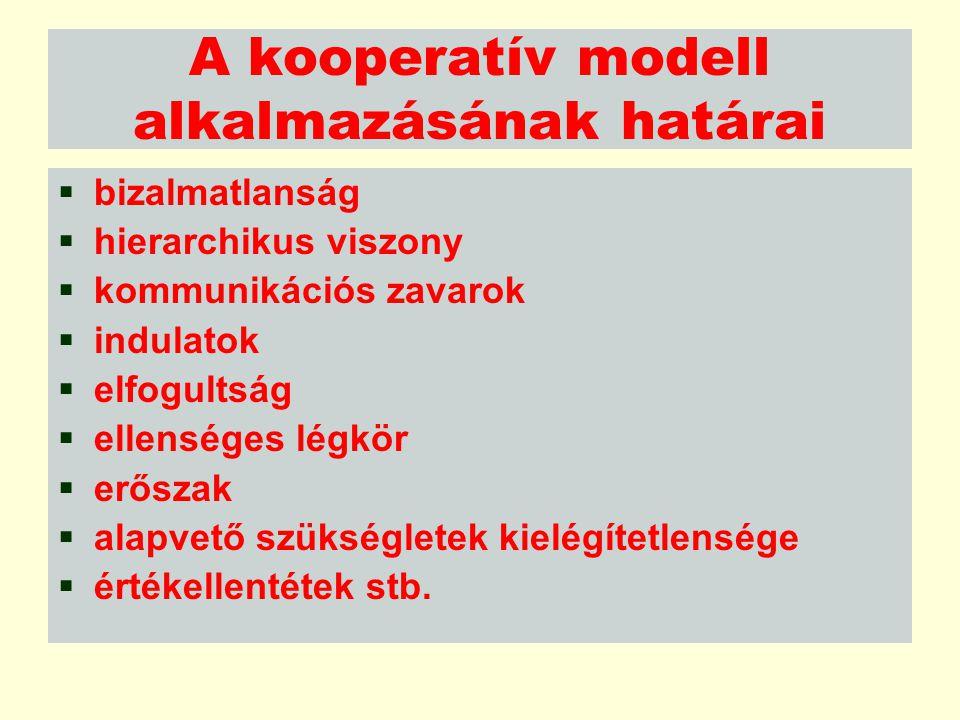 A kooperatív modell alkalmazásának határai