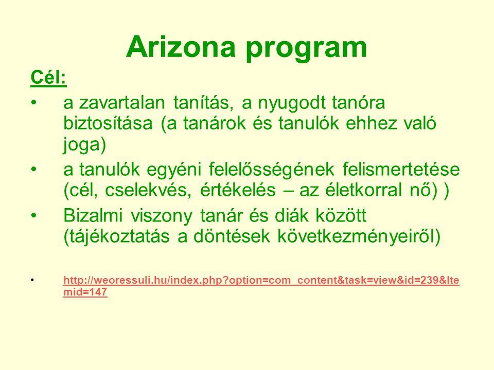 Arizona program Cél: a zavartalan tanítás, a nyugodt tanóra biztosítása (a tanárok és tanulók ehhez való joga)