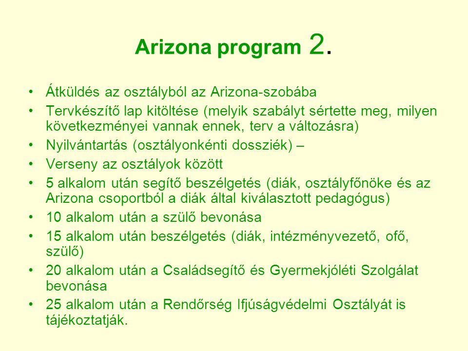 Arizona program 2. Átküldés az osztályból az Arizona-szobába