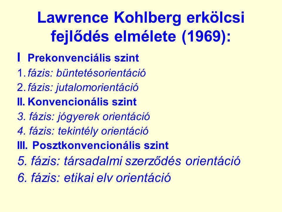 Lawrence Kohlberg erkölcsi fejlődés elmélete (1969):