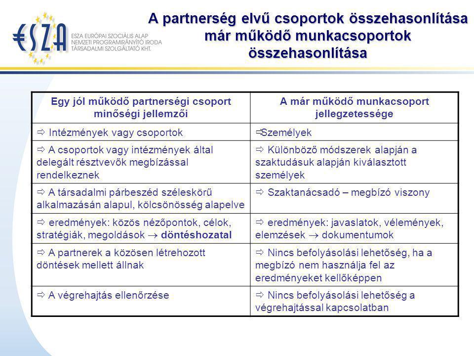 A partnerség elvű csoportok összehasonlítása már működő munkacsoportok összehasonlítása