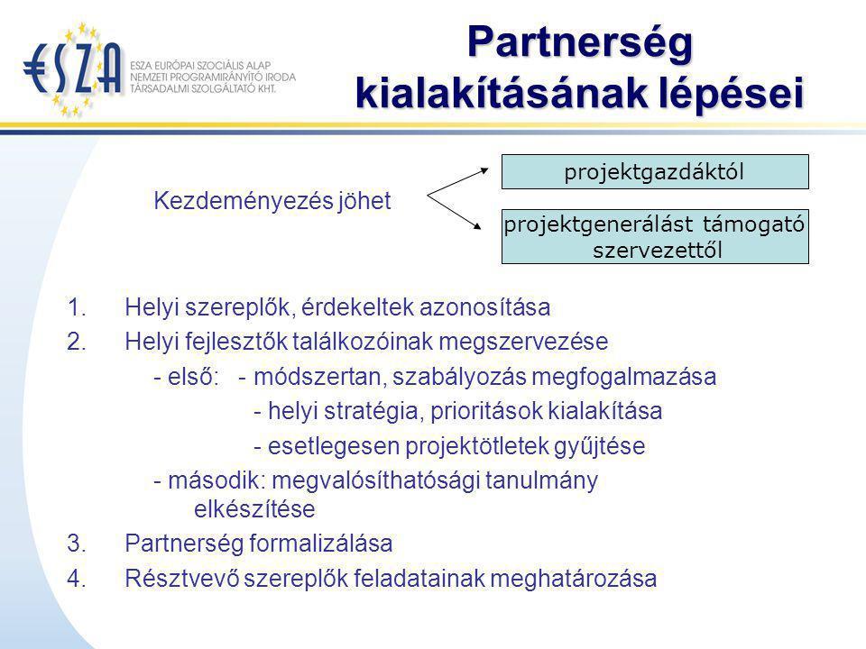 Partnerség kialakításának lépései