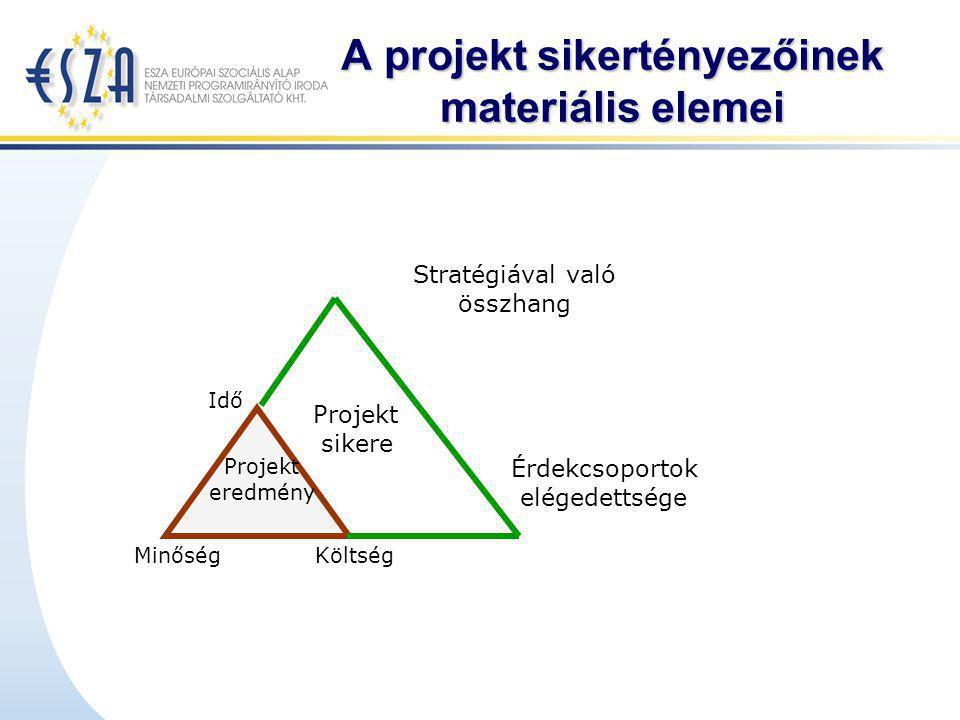 A projekt sikertényezőinek materiális elemei