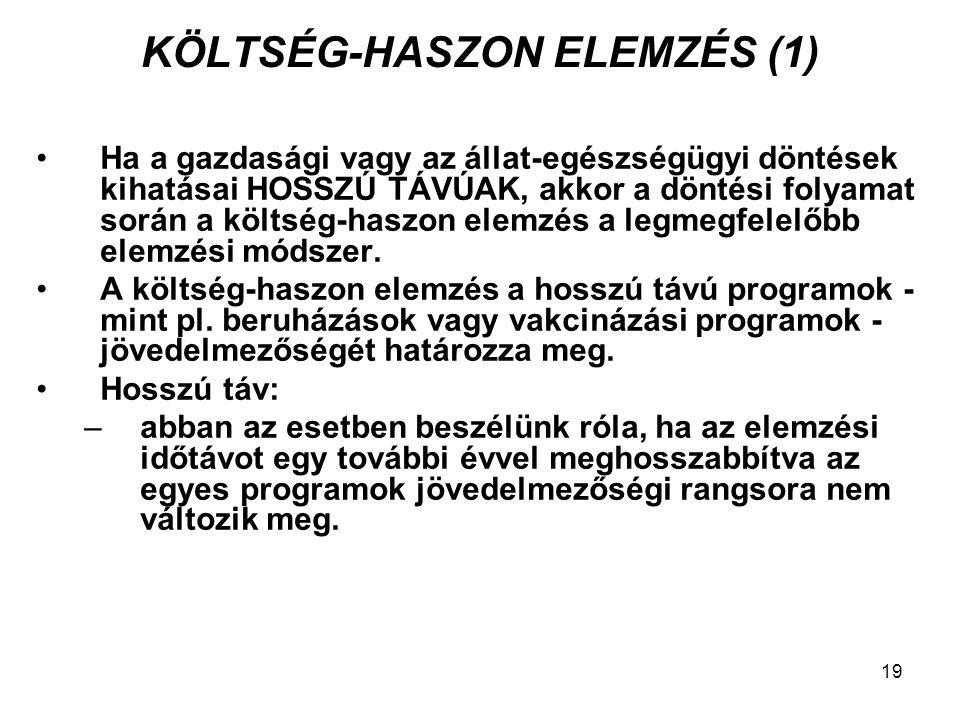 KÖLTSÉG-HASZON ELEMZÉS (1)