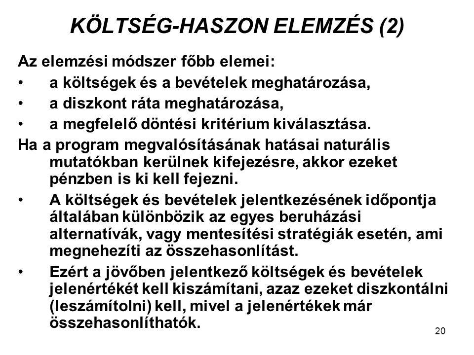 KÖLTSÉG-HASZON ELEMZÉS (2)