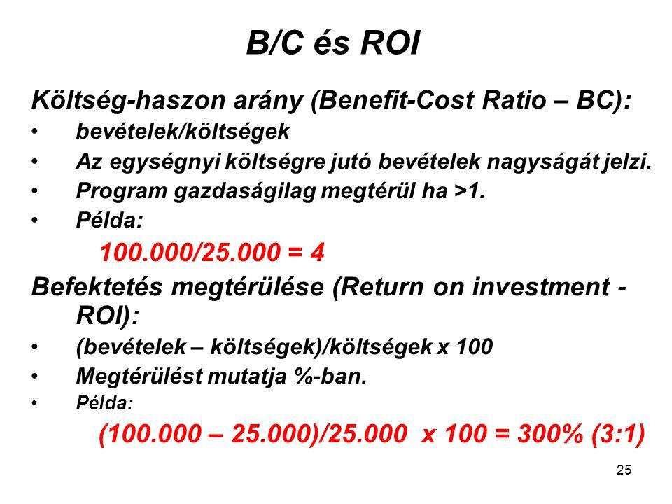 B/C és ROI Költség-haszon arány (Benefit-Cost Ratio – BC):