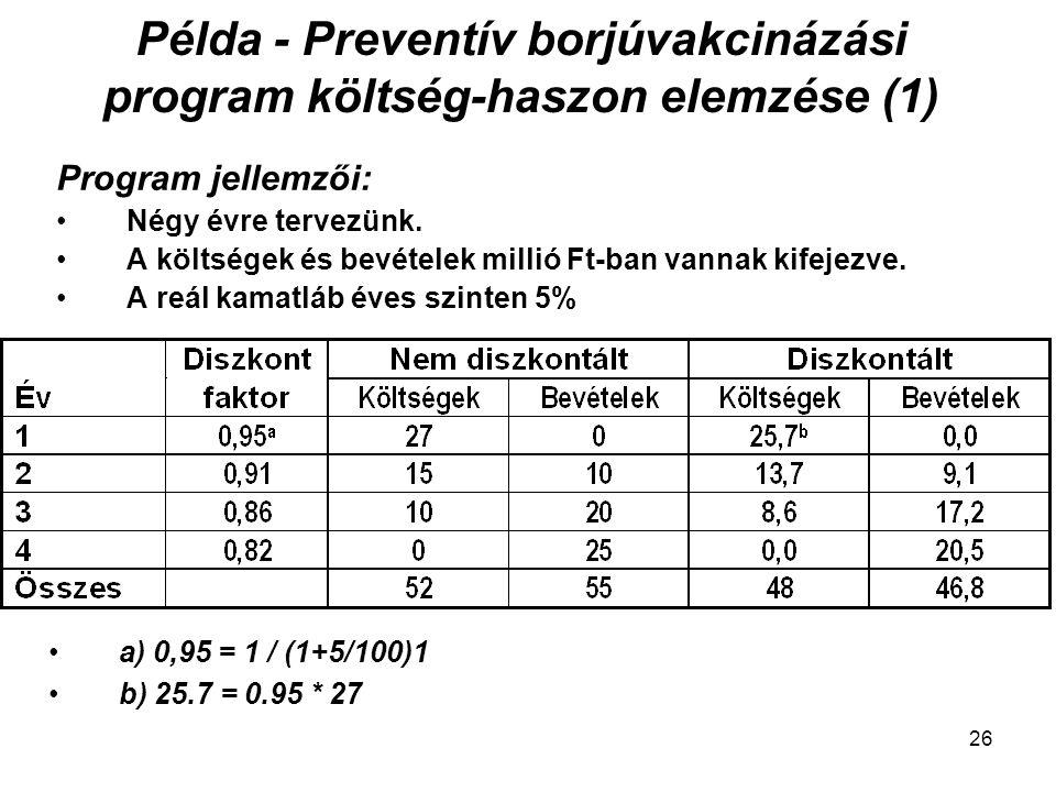 Példa - Preventív borjúvakcinázási program költség-haszon elemzése (1)