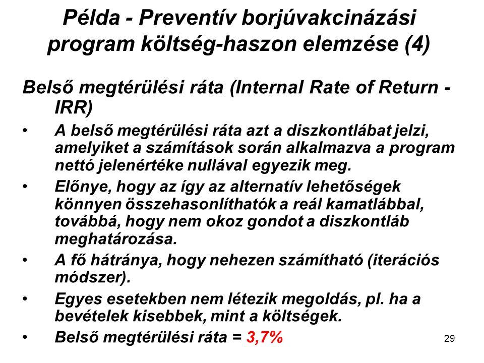 Példa - Preventív borjúvakcinázási program költség-haszon elemzése (4)