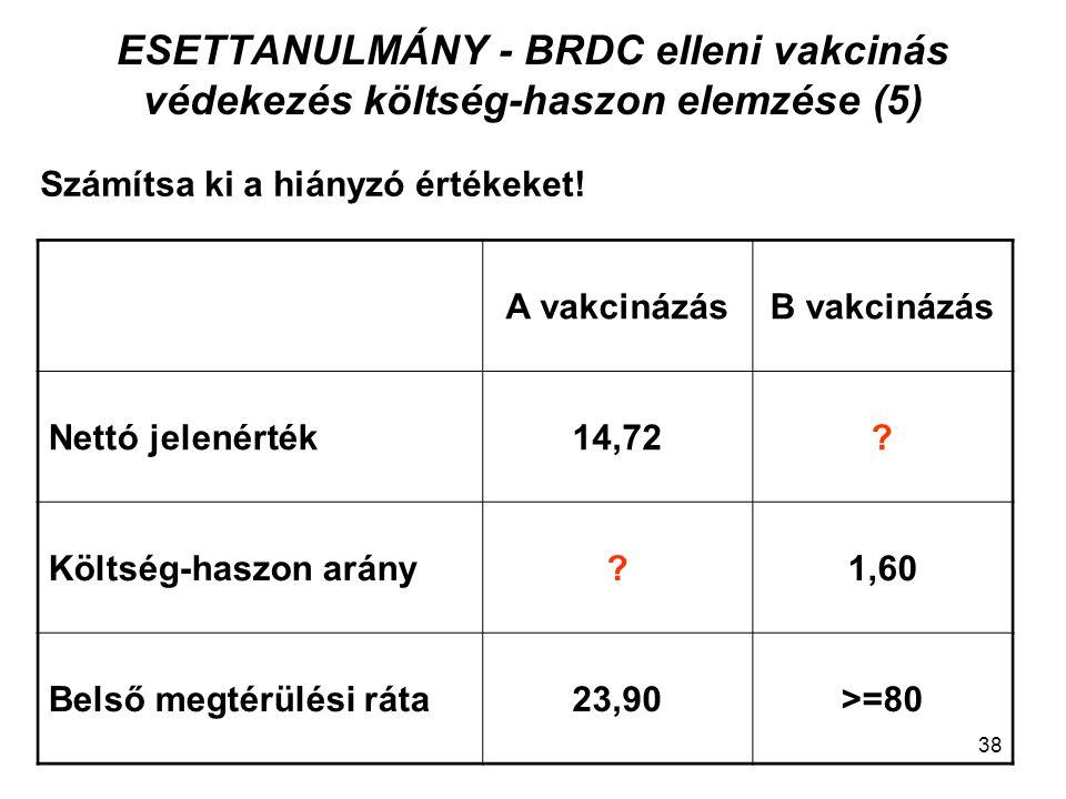 ESETTANULMÁNY - BRDC elleni vakcinás védekezés költség-haszon elemzése (5)
