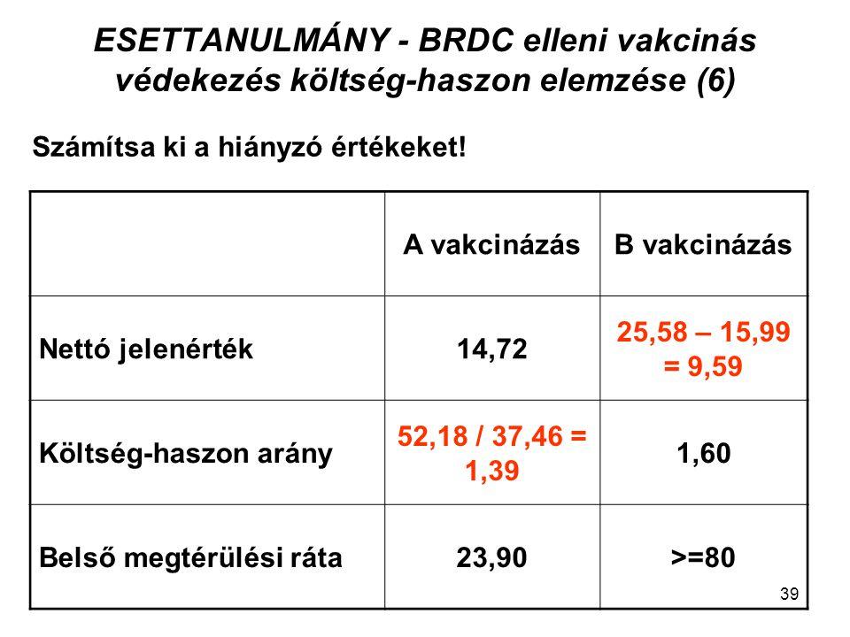ESETTANULMÁNY - BRDC elleni vakcinás védekezés költség-haszon elemzése (6)