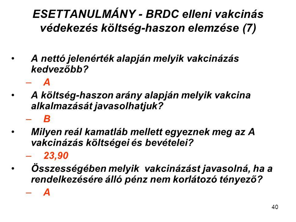 ESETTANULMÁNY - BRDC elleni vakcinás védekezés költség-haszon elemzése (7)