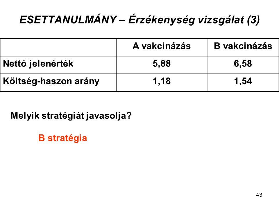 ESETTANULMÁNY – Érzékenység vizsgálat (3)